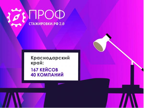 Работодатели Краснодарского края разместили на платформе проекта «Профстажировки 2.0» 167 задач для студентов