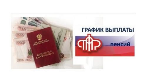 Доставка пенсий и иных социальных выплат Почтой России