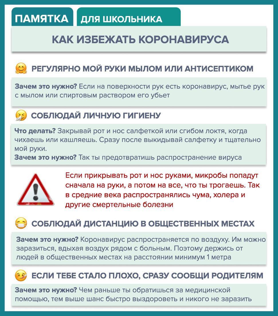 Памятка про ковид-19