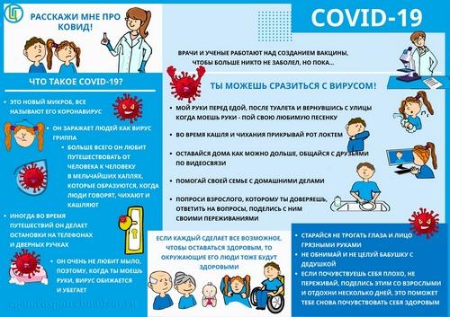 Расскажи мне про COVID-19