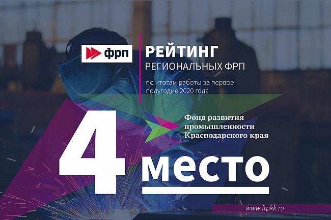 ФРП Кубани занял четвертое место в рейтинге по России